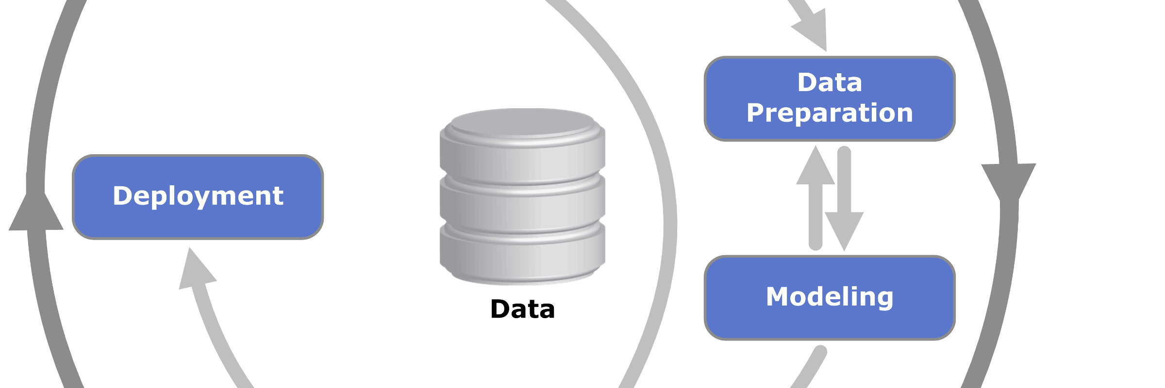 How to Plan an Agile Data Science Project